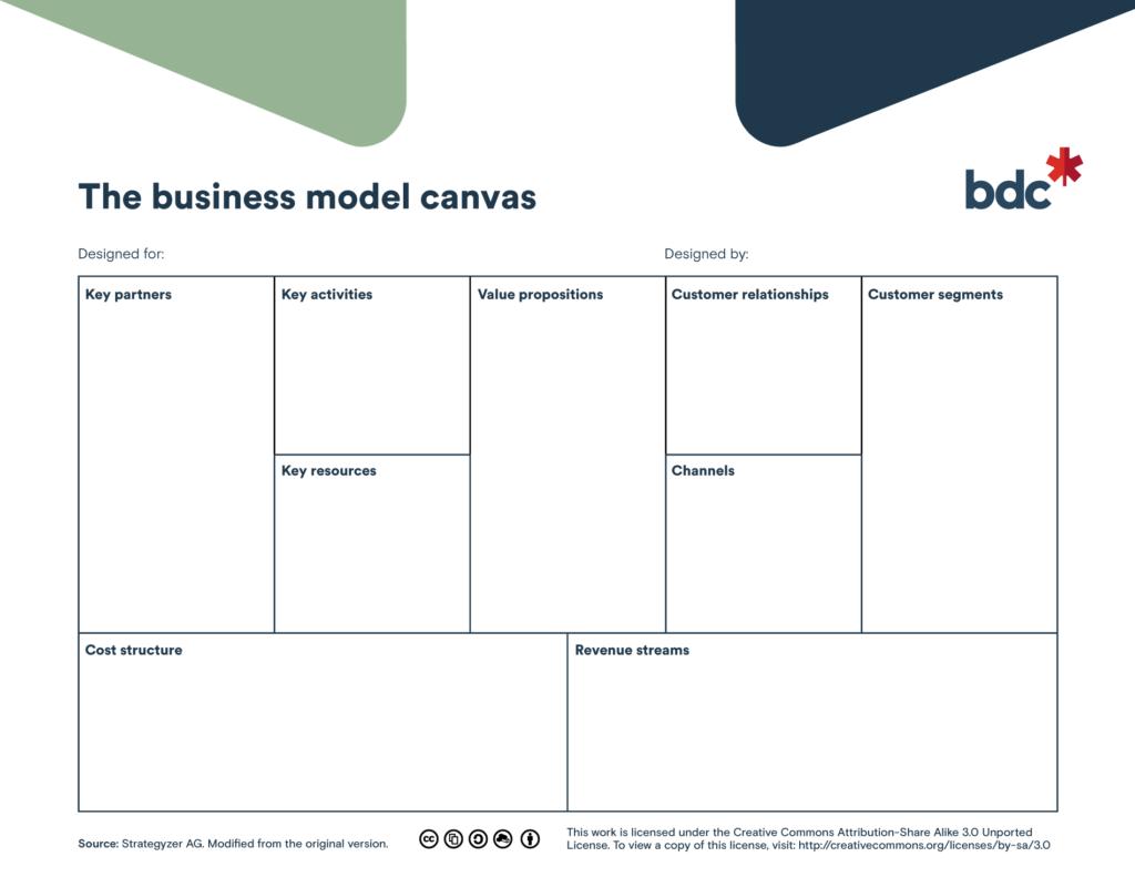 COVID 19 Business model canvas